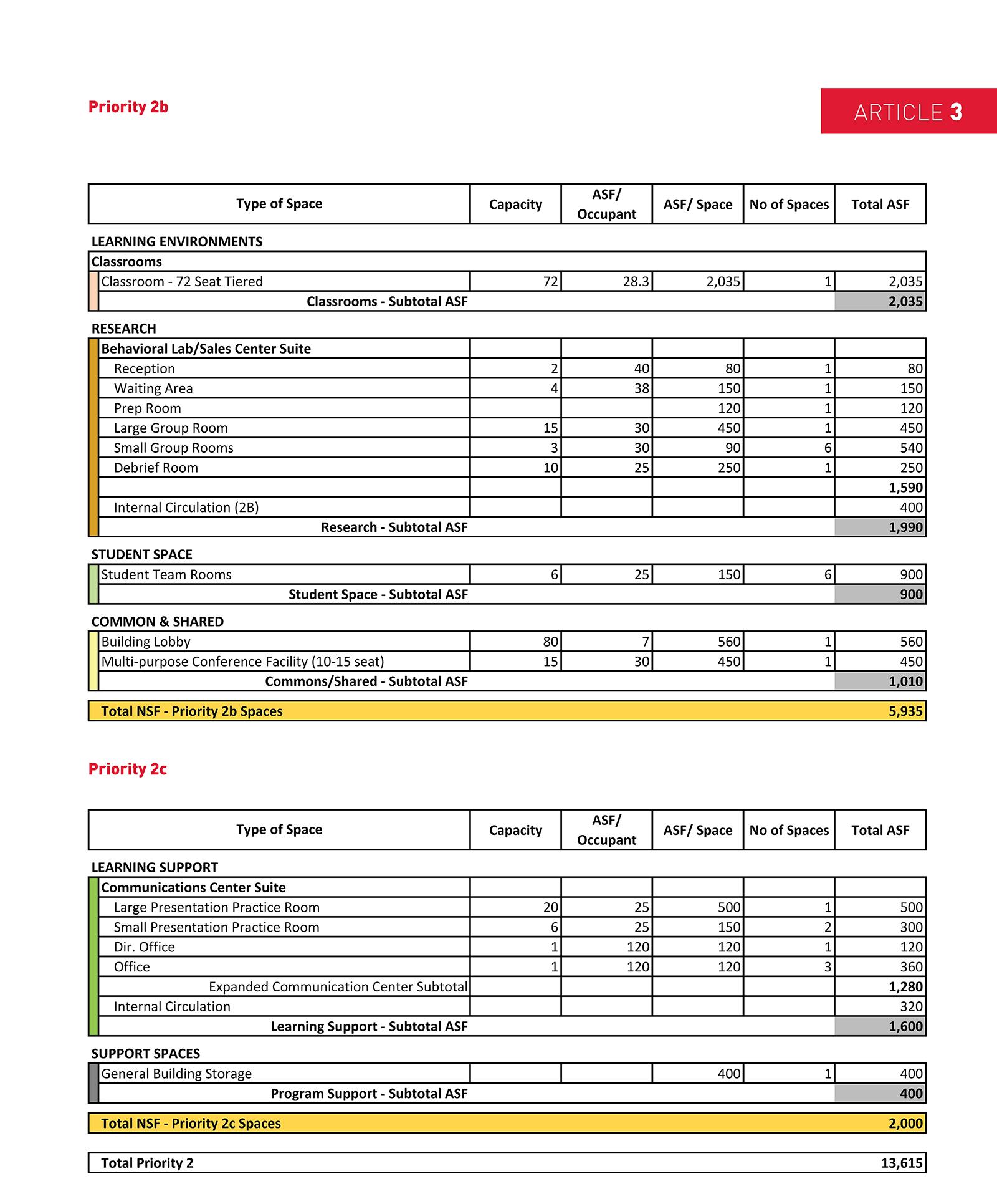 ISU-Gerdin-Bridging-Documents-12